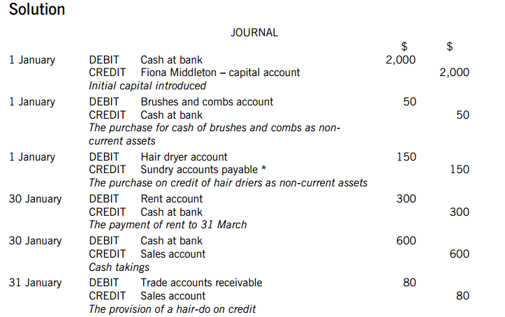 ledger accounts and double entry
