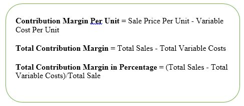 contribution margin definition using formula