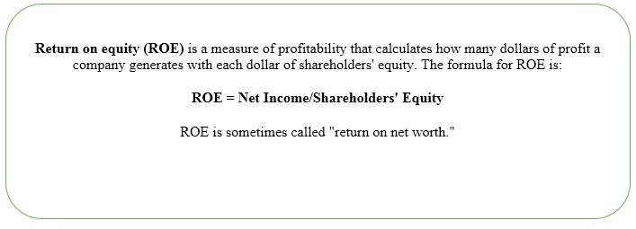 return on equity ratio  definition