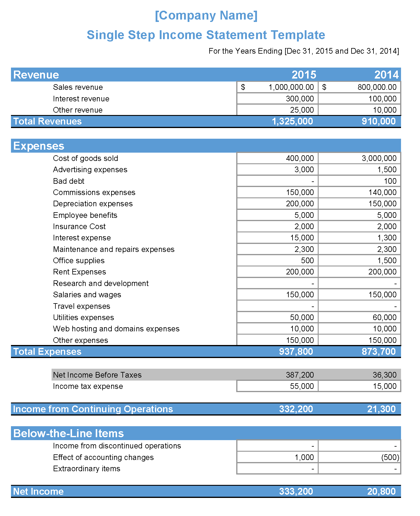 Superb Single Step Income Statement Template:  Income Template