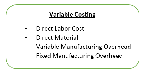 Variable Cost: Definition | Formula | Example | Explanation