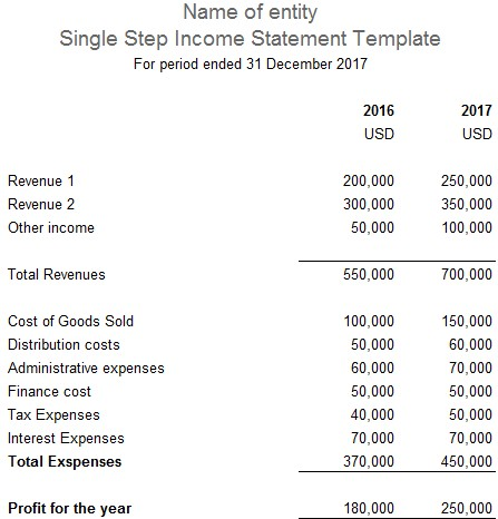 earnings disclaimer template - single step income statement template wiki accounting