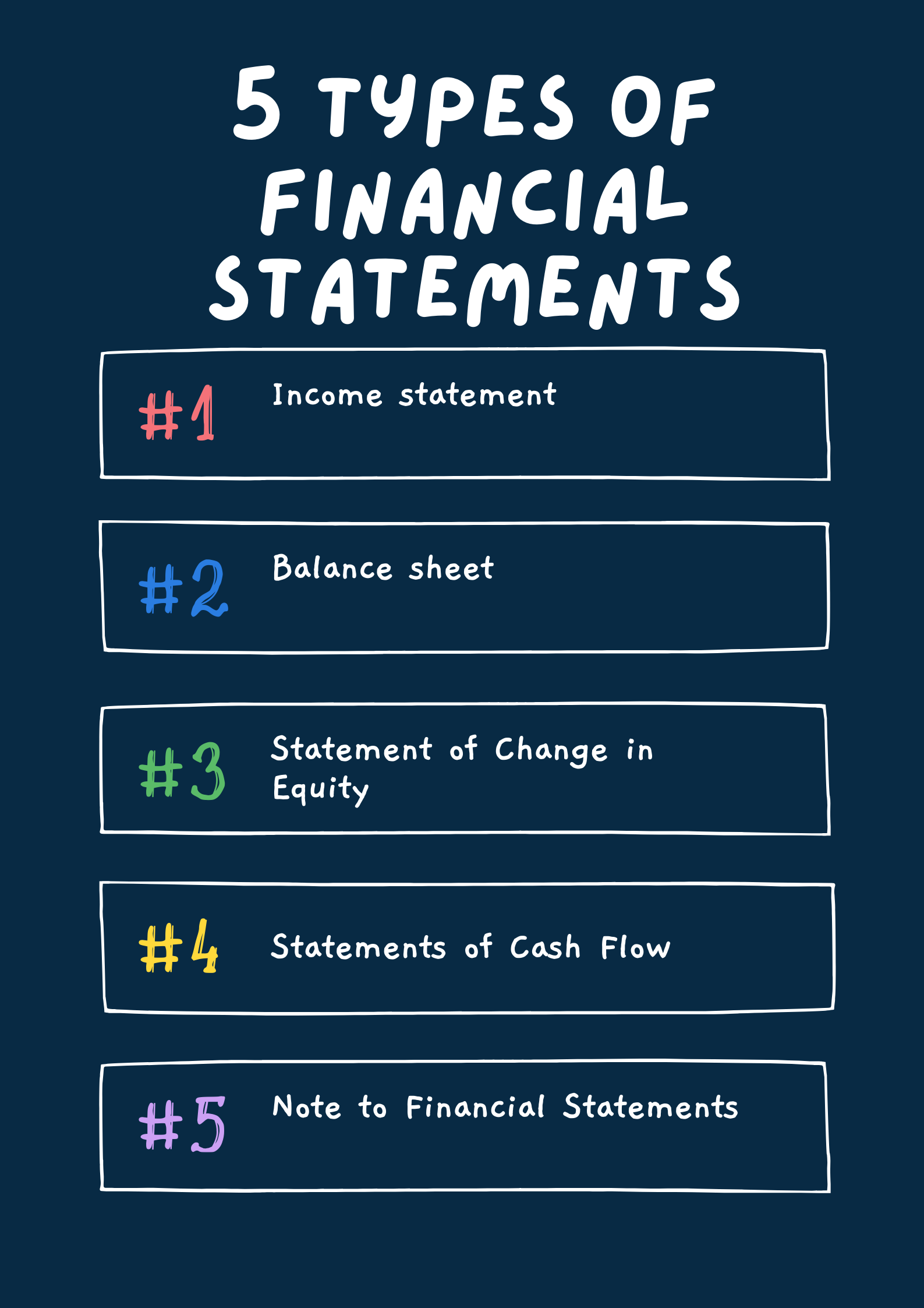 Five Types of Financial Statements Completed set with template